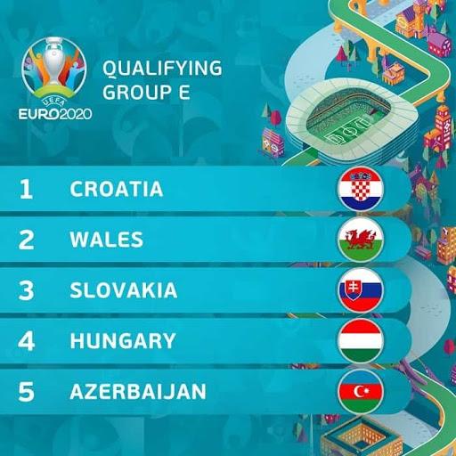 Bảng E euro 2020 được đánh giá là khá mạnh